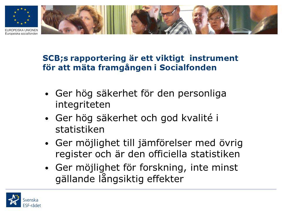 SCB;s rapportering är ett viktigt instrument för att mäta framgången i Socialfonden • Ger hög säkerhet för den personliga integriteten • Ger hög säker