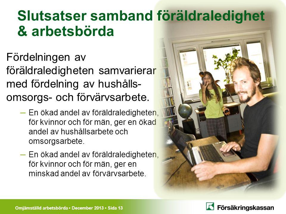 Omjämställd arbetsbörda • December 2013 • Sida 13 Fördelningen av föräldraledigheten samvarierar med fördelning av hushålls- omsorgs- och förvärvsarbe