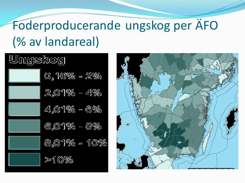 Foderproducerande ungskog per ÄFO (% av landareal)