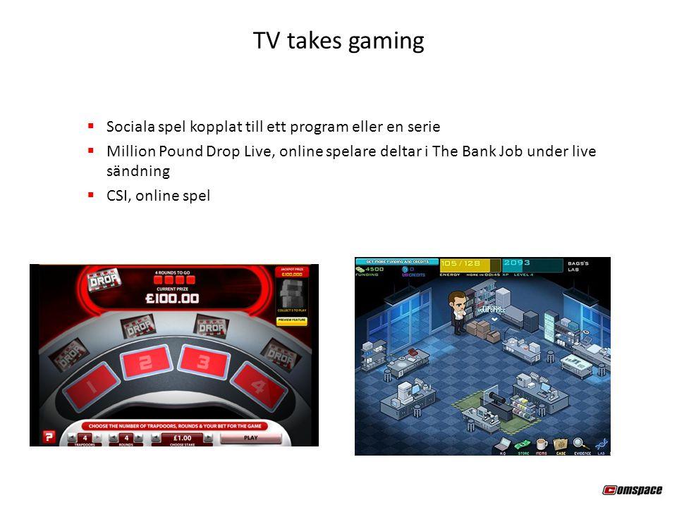  Sociala spel kopplat till ett program eller en serie  Million Pound Drop Live, online spelare deltar i The Bank Job under live sändning  CSI, online spel TV takes gaming
