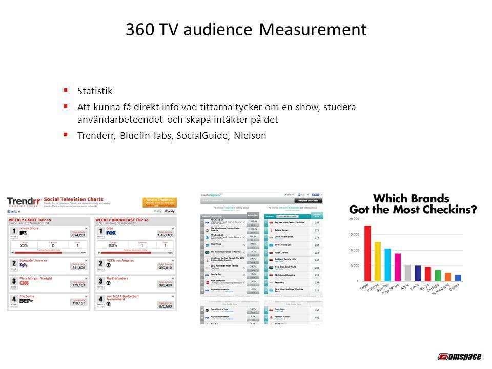  Statistik  Att kunna få direkt info vad tittarna tycker om en show, studera användarbeteendet och skapa intäkter på det  Trenderr, Bluefin labs, S