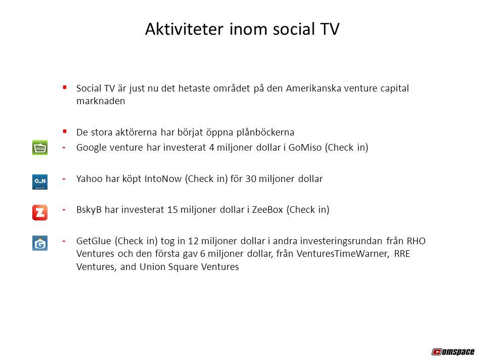  Social TV är just nu det hetaste området på den Amerikanska venture capital marknaden  De stora aktörerna har börjat öppna plånböckerna - Google ve