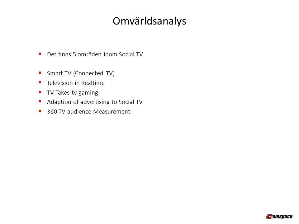  Det finns 5 områden inom Social TV  Smart TV (Connected TV)  Television in Realtime  TV Takes tv gaming  Adaption of advertising to Social TV 