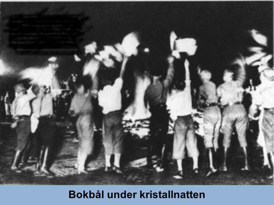 Tyskland förbereder sig för krig under 1930-talet Nazisterna bryter mot bestämmelserna från Versaillesfreden och rustar upp armén till 300 000 man 1938 annekteras Österrike och delar av Tjeckoslovakien Chamberlain har fått skulden för Övriga Europas eftergiftspolitik