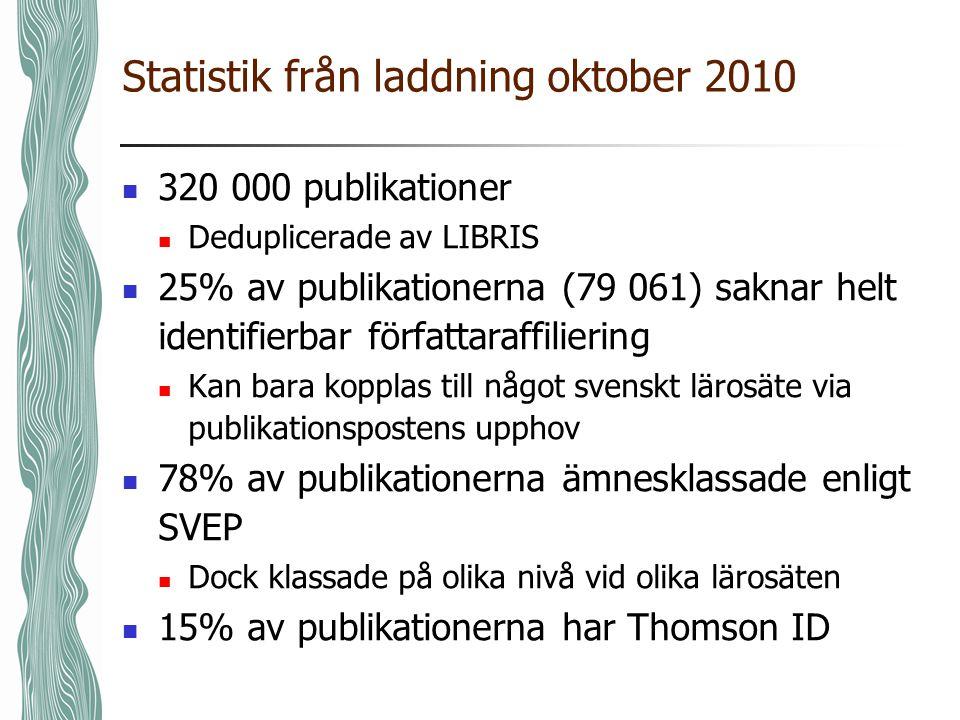 Statistik från laddning oktober 2010  320 000 publikationer  Deduplicerade av LIBRIS  25% av publikationerna (79 061) saknar helt identifierbar för