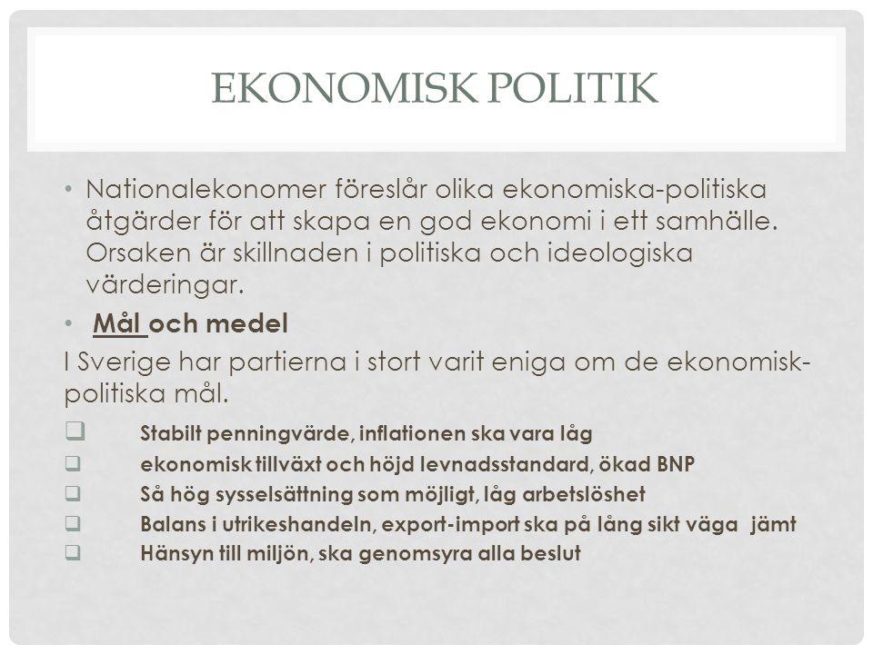 EKONOMISK POLITIK • Nationalekonomer föreslår olika ekonomiska-politiska åtgärder för att skapa en god ekonomi i ett samhälle. Orsaken är skillnaden i
