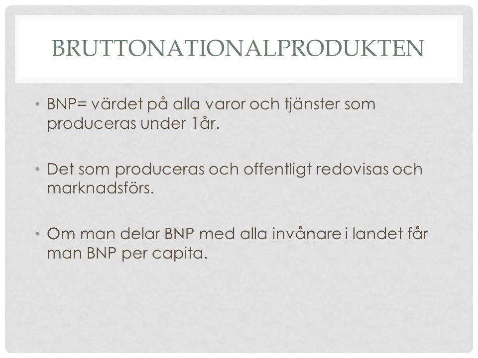 BRUTTONATIONALPRODUKTEN • BNP= värdet på alla varor och tjänster som produceras under 1år. • Det som produceras och offentligt redovisas och marknadsf