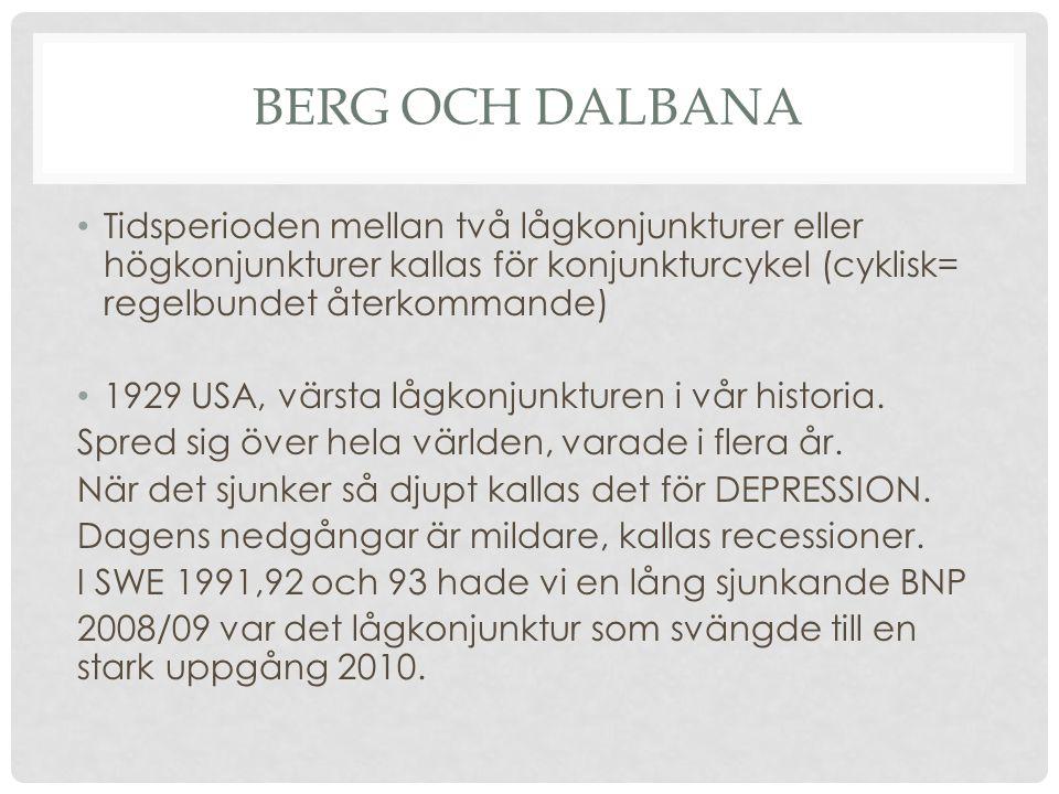 BERG OCH DALBANA • Tidsperioden mellan två lågkonjunkturer eller högkonjunkturer kallas för konjunkturcykel (cyklisk= regelbundet återkommande) • 1929