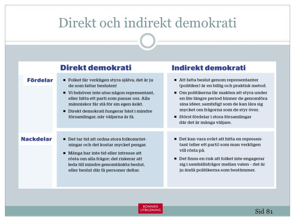 Direkt och indirekt demokrati Sid 81