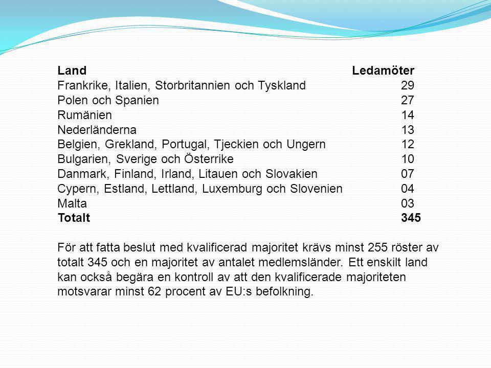 Land Ledamöter Frankrike, Italien, Storbritannien och Tyskland 29 Polen och Spanien 27 Rumänien 14 Nederländerna 13 Belgien, Grekland, Portugal, Tjeck