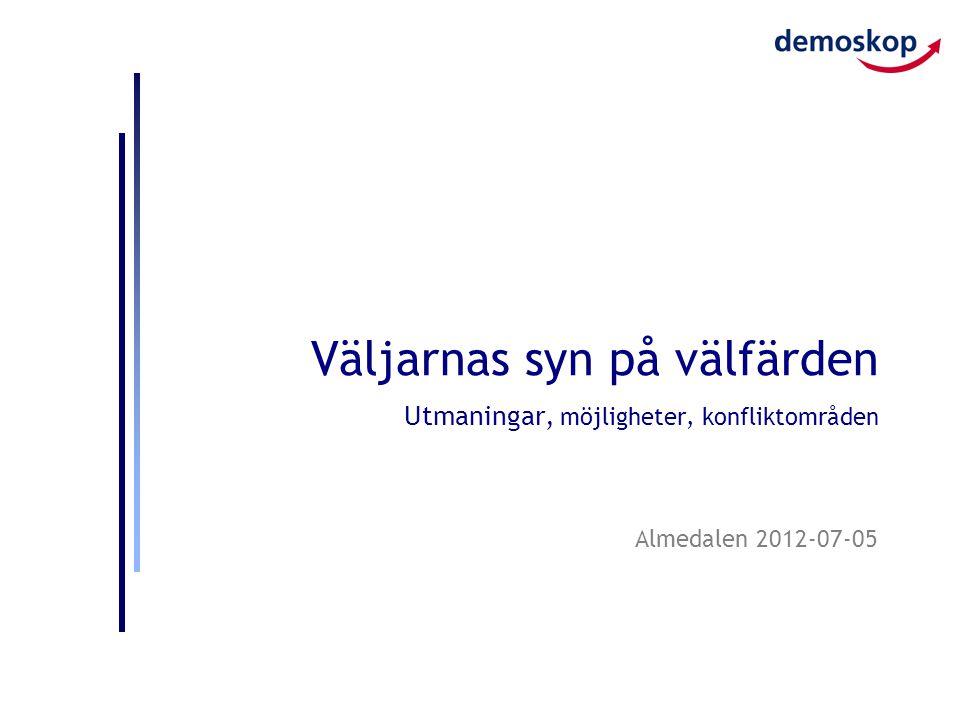 Almedalen 2012-07-05 Väljarnas syn på välfärden Utmaningar, möjligheter, konfliktområden