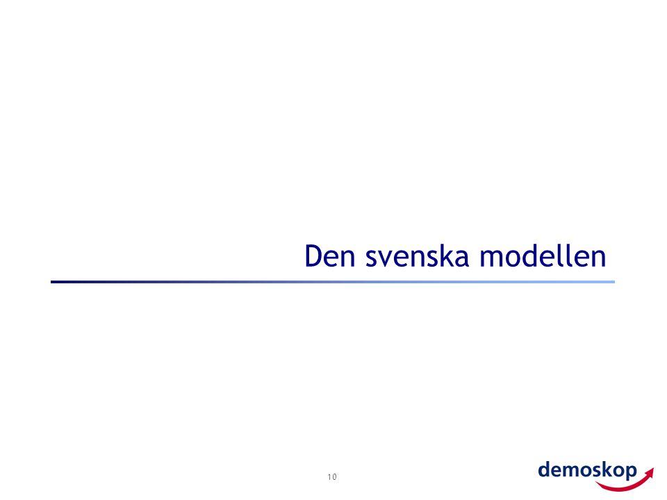 10 Den svenska modellen
