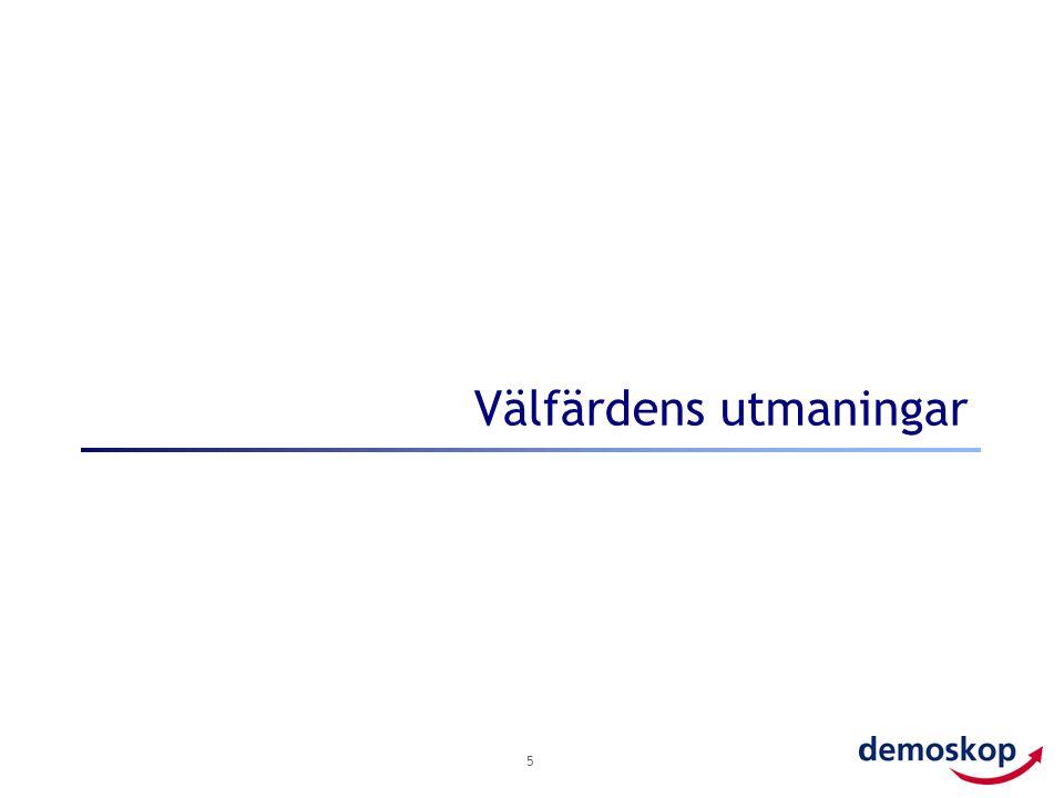 Två av tre kritiska till äldreomsorgen 6 Hur bra eller dåligt anser du att följande områden fungerar i Sverige.