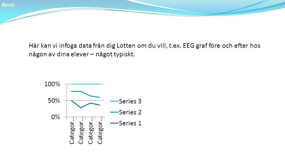 Bevis Här kan vi infoga data från dig Lotten om du vill, t.ex. EEG graf före och efter hos någon av dina elever – något typiskt.