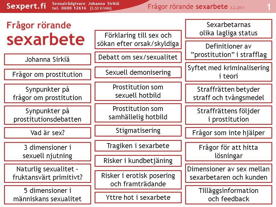 Sexpert.fi Seksuaalineuvoja Johanna Sirkiä puh.