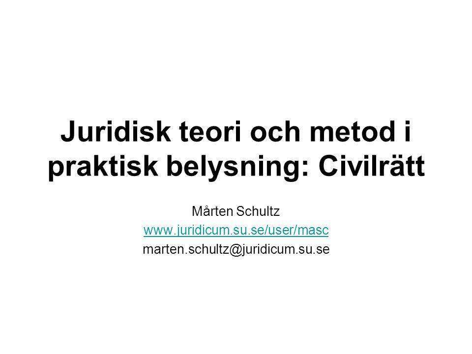 Juridisk teori och metod i praktisk belysning: Civilrätt Mårten Schultz www.juridicum.su.se/user/masc marten.schultz@juridicum.su.se
