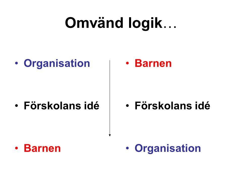 Omvänd logik… •Organisation •Förskolans idé •Barnen •Förskolans idé •Organisation