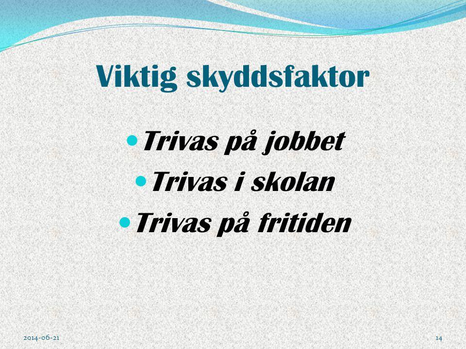 Viktig skyddsfaktor  Trivas på jobbet  Trivas i skolan  Trivas på fritiden 2014-06-2114