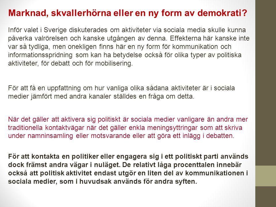 Marknad, skvallerhörna eller en ny form av demokrati? Inför valet i Sverige diskuterades om aktiviteter via sociala media skulle kunna påverka valröre
