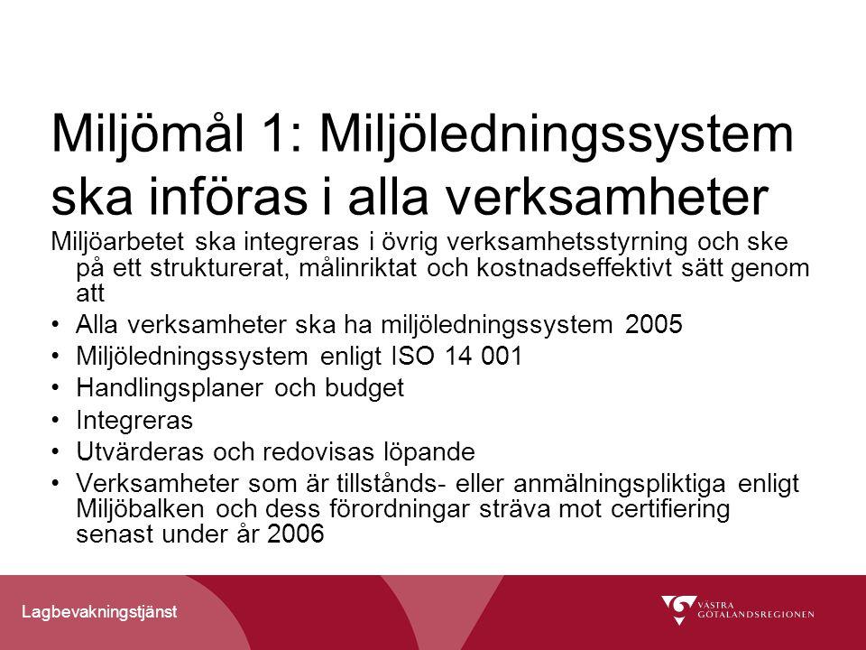 Lagbevakningstjänst Miljömål 1: Miljöledningssystem ska införas i alla verksamheter Miljöarbetet ska integreras i övrig verksamhetsstyrning och ske på ett strukturerat, målinriktat och kostnadseffektivt sätt genom att •Alla verksamheter ska ha miljöledningssystem 2005 •Miljöledningssystem enligt ISO 14 001 •Handlingsplaner och budget •Integreras •Utvärderas och redovisas löpande •Verksamheter som är tillstånds- eller anmälningspliktiga enligt Miljöbalken och dess förordningar sträva mot certifiering senast under år 2006