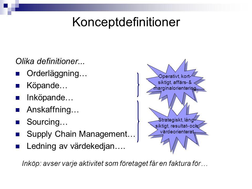 Konceptdefinitioner Sourcing: Att finna leveranskällor som säkrar kontinuitet i försörjningen, säkerställandes alternativa leveranskällor och insamlan