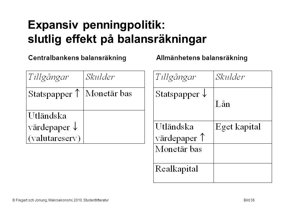 © Fregert och Jonung, Makroekonomi, 2010, StudentlitteraturBild 36 Expansiv penningpolitik: slutlig effekt på balansräkningar Centralbankens balansräk