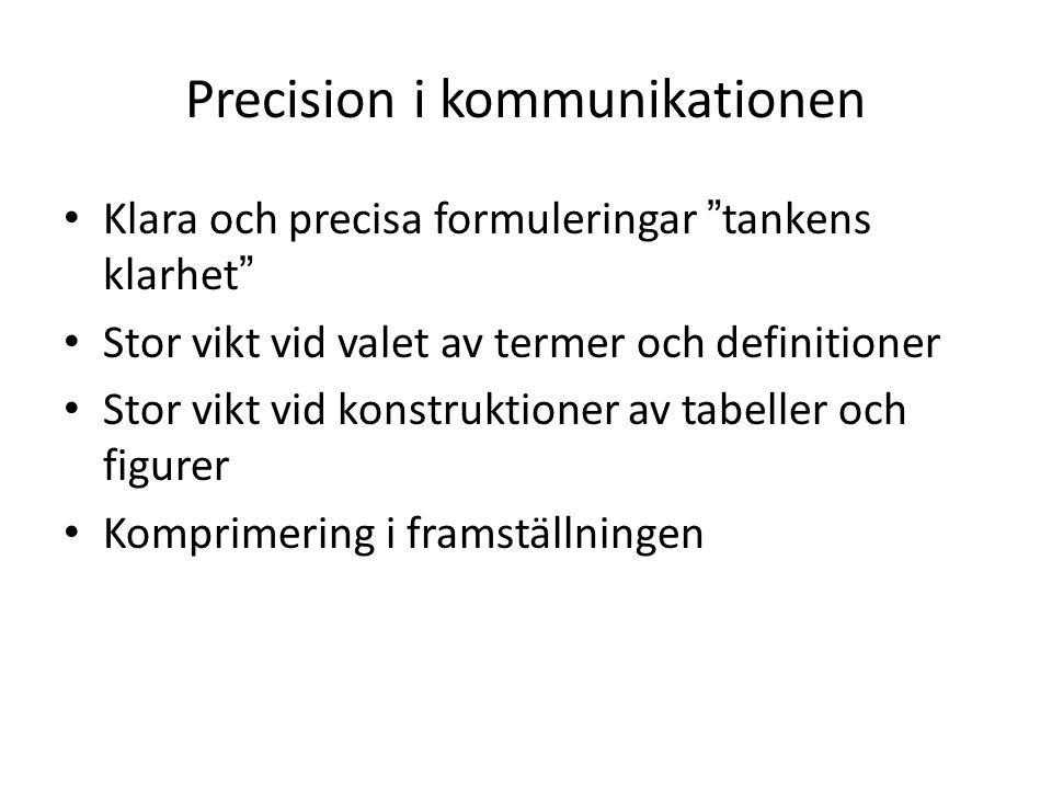 """Precision i kommunikationen • Klara och precisa formuleringar """"tankens klarhet"""" • Stor vikt vid valet av termer och definitioner • Stor vikt vid konst"""