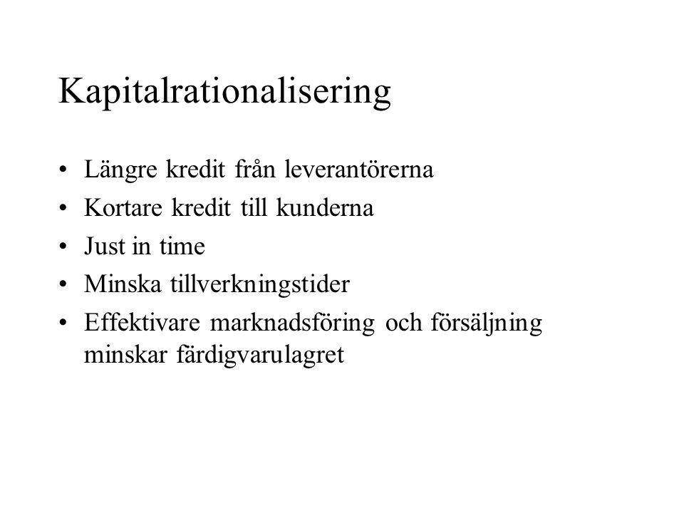 Kapitalrationalisering •Längre kredit från leverantörerna •Kortare kredit till kunderna •Just in time •Minska tillverkningstider •Effektivare marknadsföring och försäljning minskar färdigvarulagret