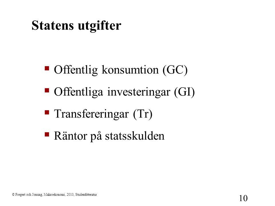 © Fregert och Jonung, Makroekonomi, 2010, Studentlitteratur 10 Statens utgifter  Offentlig konsumtion (GC)  Offentliga investeringar (GI)  Transfer