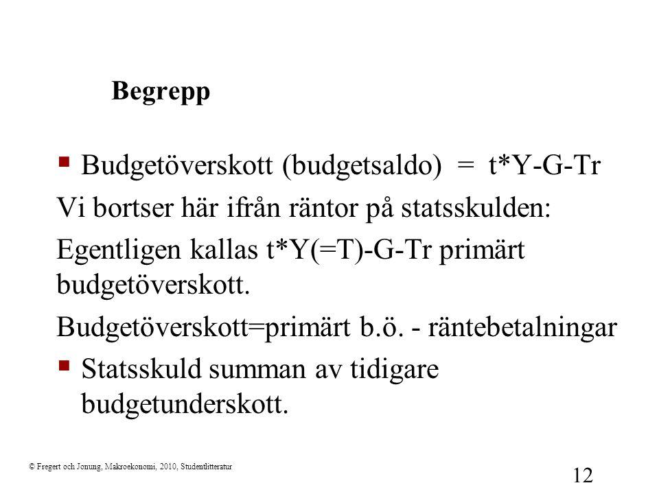 © Fregert och Jonung, Makroekonomi, 2010, Studentlitteratur 12 Begrepp  Budgetöverskott (budgetsaldo) = t*Y-G-Tr Vi bortser här ifrån räntor på stats
