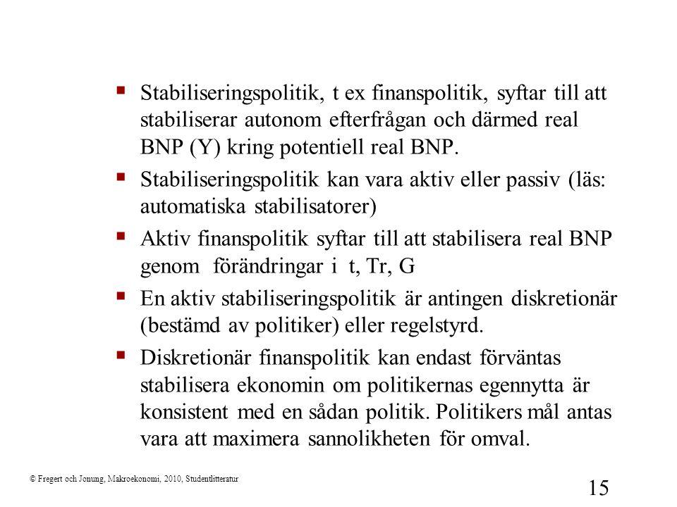 © Fregert och Jonung, Makroekonomi, 2010, Studentlitteratur 15  Stabiliseringspolitik, t ex finanspolitik, syftar till att stabiliserar autonom efter