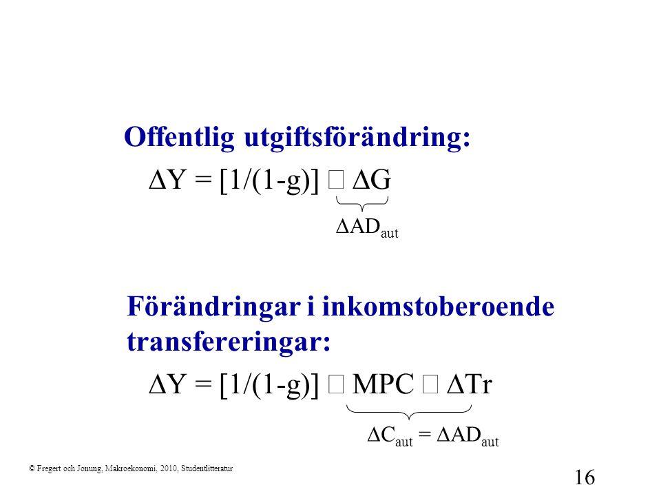 © Fregert och Jonung, Makroekonomi, 2010, Studentlitteratur 16 Offentlig utgiftsförändring:   Y = [1/(1-g)]   G  Förändringar i inkomstoberoen