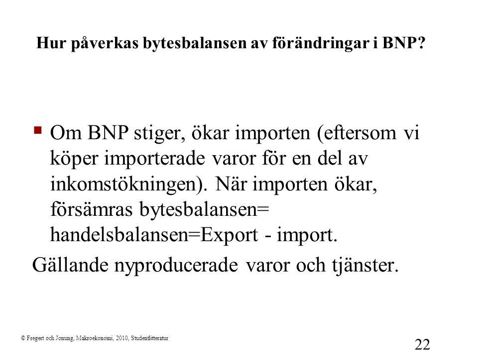 © Fregert och Jonung, Makroekonomi, 2010, Studentlitteratur 22 Hur påverkas bytesbalansen av förändringar i BNP?  Om BNP stiger, ökar importen (efter
