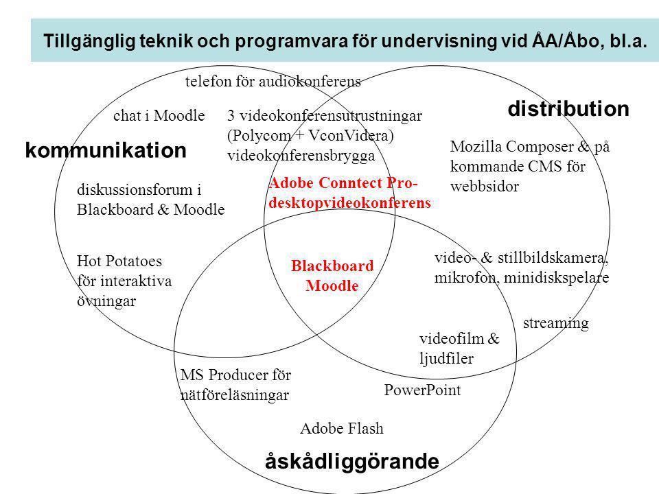 Tillgänglig teknik och programvara för undervisning vid ÅA/Åbo, bl.a. kommunikation distribution åskådliggörande MS Producer för nätföreläsningar Adob