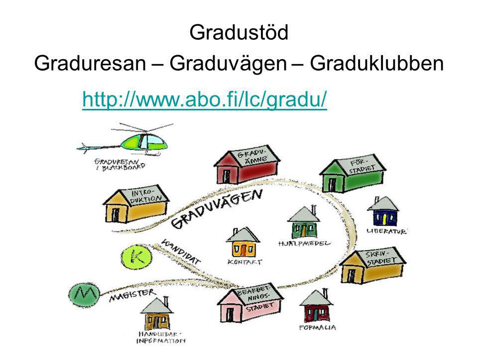 Gradustöd Graduresan – Graduvägen – Graduklubben http://www.abo.fi/lc/gradu/