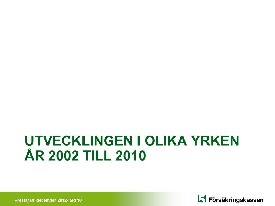 Pressträff december 2012• Sid 10 UTVECKLINGEN I OLIKA YRKEN ÅR 2002 TILL 2010
