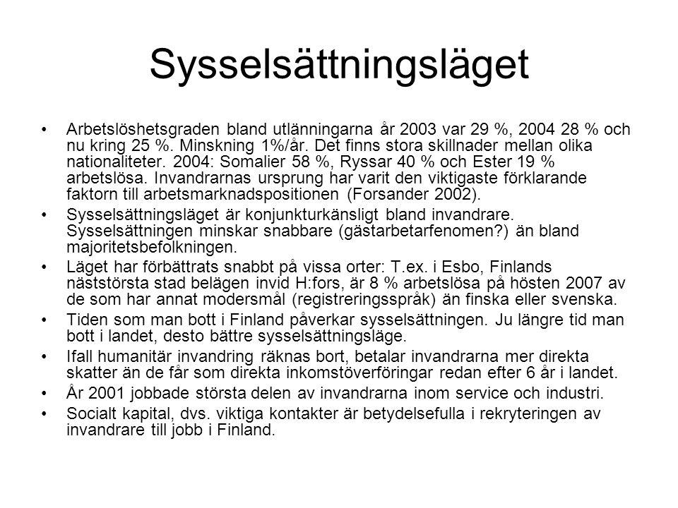 Sysselsättningsläget •Arbetslöshetsgraden bland utlänningarna år 2003 var 29 %, 2004 28 % och nu kring 25 %.