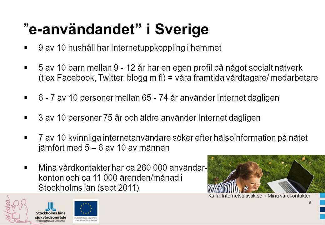 """9 """"e-användandet"""" i Sverige  9 av 10 hushåll har Internetuppkoppling i hemmet  5 av 10 barn mellan 9 - 12 år har en egen profil på något socialt nät"""