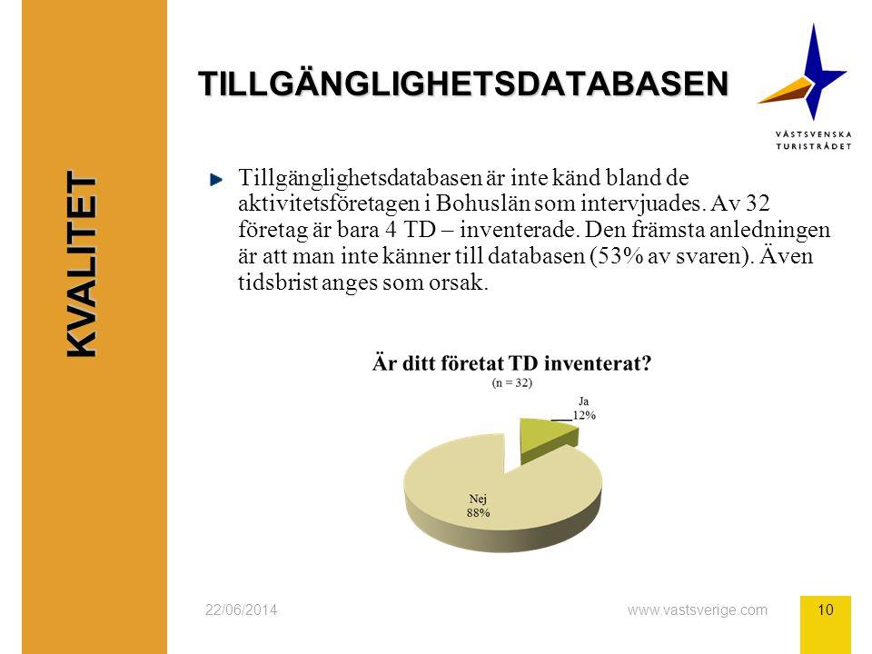 22/06/2014www.vastsverige.com10 TILLGÄNGLIGHETSDATABASEN Tillgänglighetsdatabasen är inte känd bland de aktivitetsföretagen i Bohuslän som intervjuades.