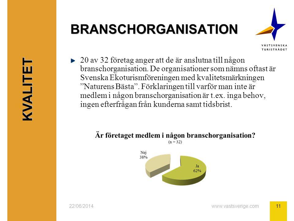 22/06/2014www.vastsverige.com11 BRANSCHORGANISATION 20 av 32 företag anger att de är anslutna till någon branschorganisation.