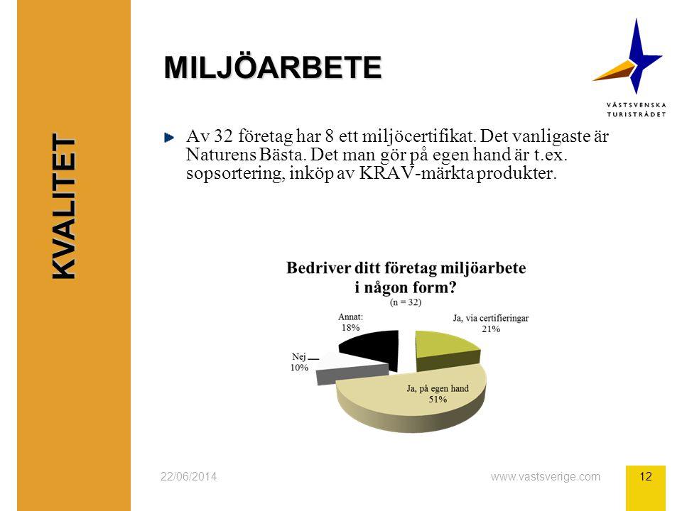 22/06/2014www.vastsverige.com12 MILJÖARBETE Av 32 företag har 8 ett miljöcertifikat.