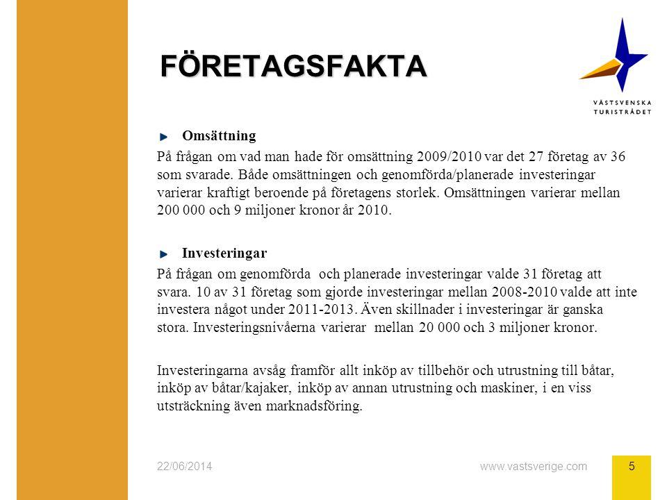 FÖRETAGSFAKTA Omsättning På frågan om vad man hade för omsättning 2009/2010 var det 27 företag av 36 som svarade.