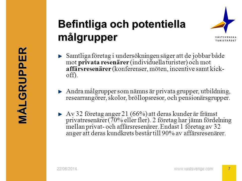 22/06/2014www.vastsverige.com7 Befintliga och potentiella målgrupper Samtliga företag i undersökningen säger att de jobbar både mot privata resenärer (individuella turister) och mot affärsresenärer (konferenser, möten, incentive samt kick- off).