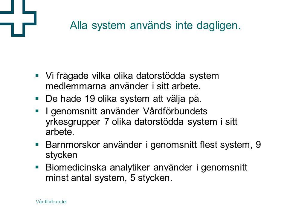 Vårdförbundet Alla system används inte dagligen.