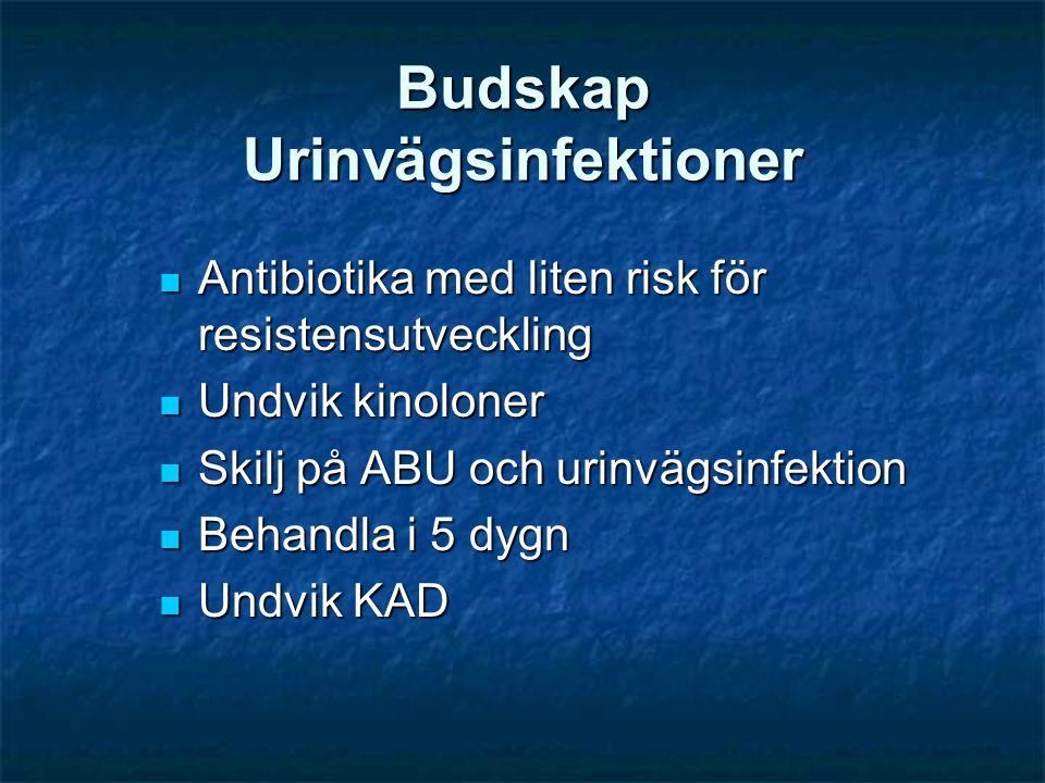 Budskap Urinvägsinfektioner  Antibiotika med liten risk för resistensutveckling  Undvik kinoloner  Skilj på ABU och urinvägsinfektion  Behandla i