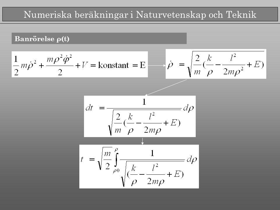 Numeriska beräkningar i Naturvetenskap och Teknik Banrörelse ρ(t)