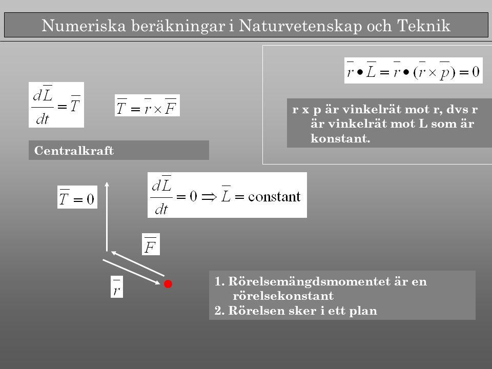 Numeriska beräkningar i Naturvetenskap och Teknik Centralkraft r x p är vinkelrät mot r, dvs r är vinkelrät mot L som är konstant. 1. Rörelsemängdsmom