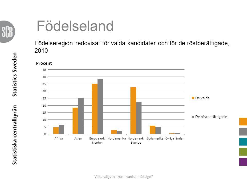 Födelseland Vilka väljs in i kommunfullmäktige.