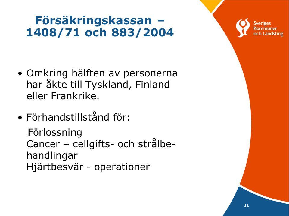 11 Försäkringskassan – 1408/71 och 883/2004 • Omkring hälften av personerna har åkte till Tyskland, Finland eller Frankrike.
