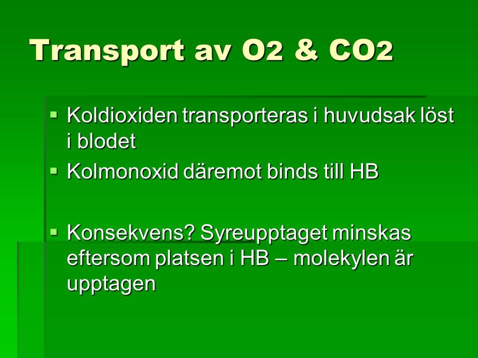 Transport av O 2 & CO 2  Koldioxiden transporteras i huvudsak löst i blodet  Kolmonoxid däremot binds till HB  Konsekvens? Syreupptaget minskas eft